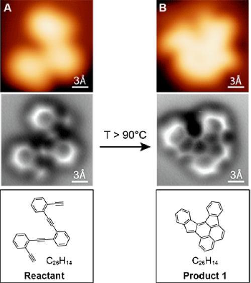 Molecuul direct in beeld