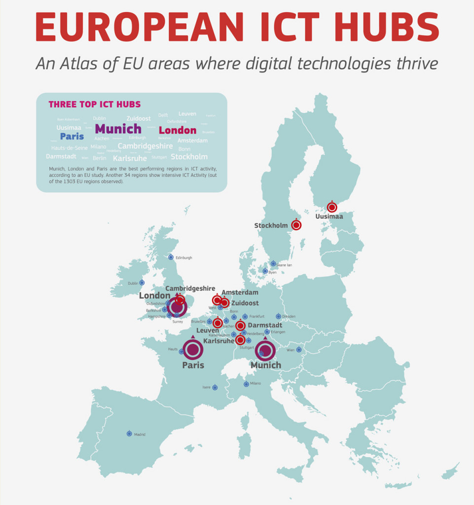ICT in Europa